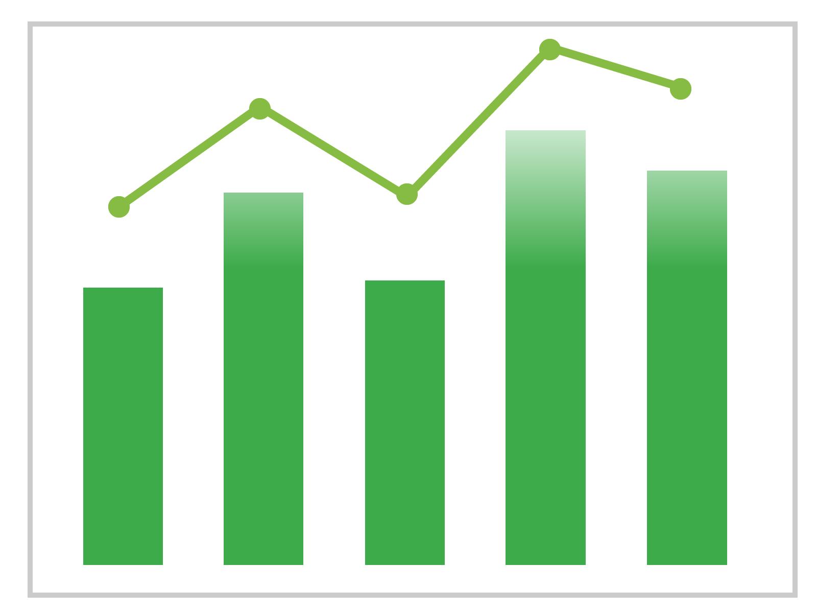 2015年12月期第1四半期の業績を発表