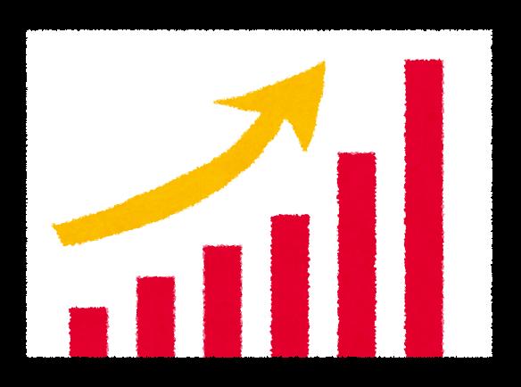 【4~9月期】東和薬品、9.9%増収。追補品の売り上げ増や卸との協業で(内資)