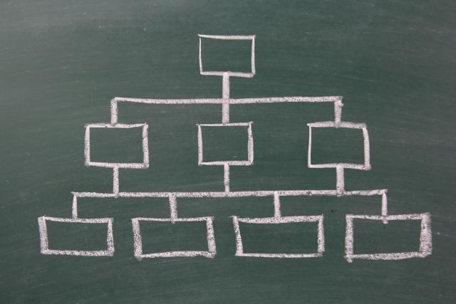 メディセオ:地域営業組織を大幅改組。機動力高める狙い