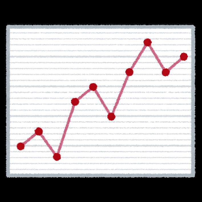 医療用0.5%増、抗アレルギー剤の販売増。クレコン・3月速報