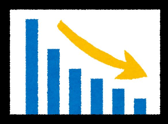 久光薬の3~8月、営業益1割減 医療用苦戦(内資)