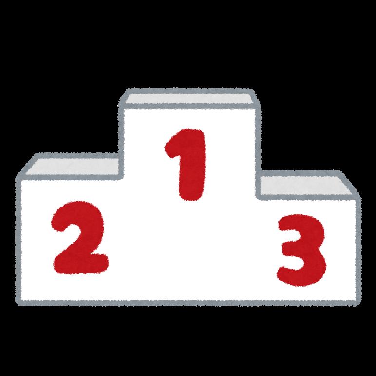 「ゾフルーザ」、MRディテールGPで首位維持。インテージヘルスケアImpact Track・12月度
