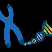 【3月9日新着】ゲノム編集、国内導入7社どまり 創薬には慎重